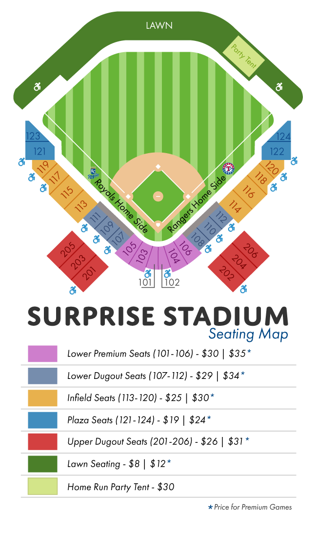 Surprise spring training coupons